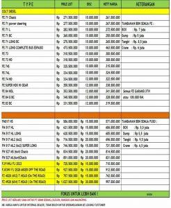 Daftar Harga Mobil Mitsubishi Cilegon Banten 2018 Mitsubishi Cilegon